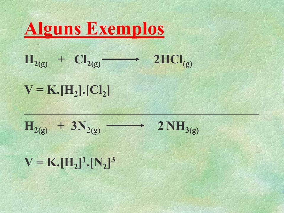 Alguns Exemplos H2(g) + Cl2(g) 2HCl(g) V = K.[H2].[Cl2]